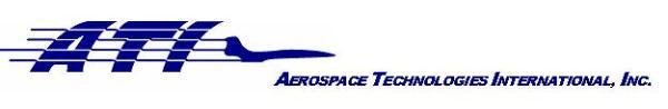 Aerospace Technologies International, Inc.