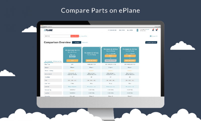 Compare Parts on ePlane