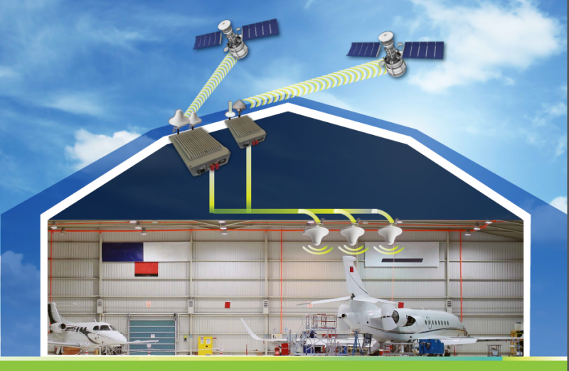 Iridium, Inmarsat & GPS Indoor Repeater Solutions