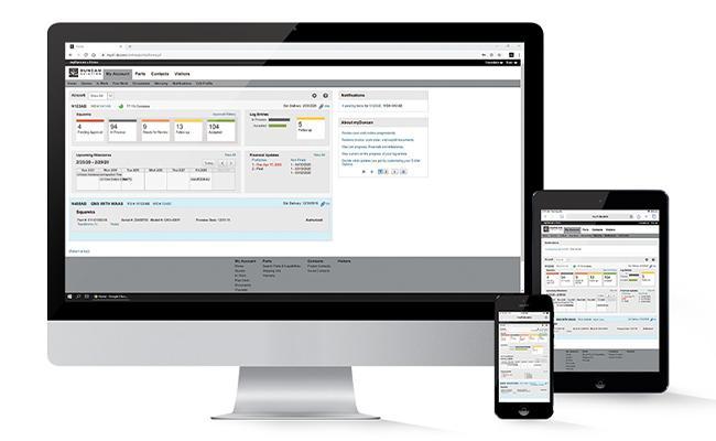 Duncan Aviation Online Project Management Tool