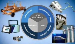 INTEGRATOR AND LEADER IN AEROSPACE GSE & COMPONENT REPAIR