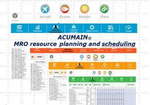 Planning acumen starts with ACUMAIN®