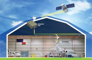 Inmarsat & GPS Indoor Repeater Solutions