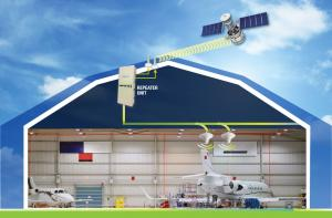 Iridium & GPS Indoor Repeater Solutions