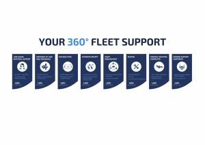 Your 360 Degree Fleet Support