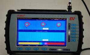 UniWest EVi Eddy Current Testing