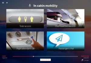 In-Cabin Mobility Management