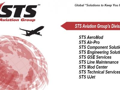 Global Solutions to Keep You Flying!