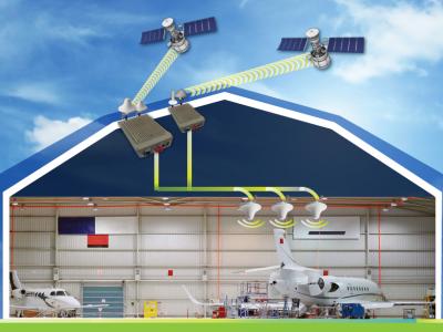 Iridium, Inmarsat & GPS Indoor Repeater Solutions