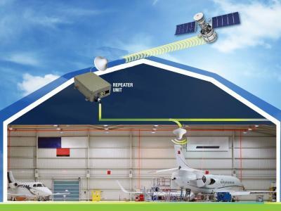 Inmarsat & GPS Indoor Repeater Solutions