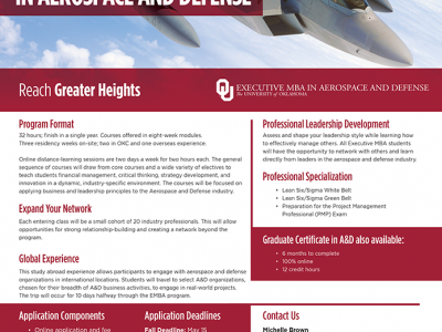 University of Oklahoma 12-Month EMBA